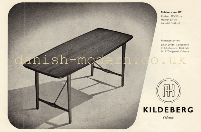 Kildeberg table
